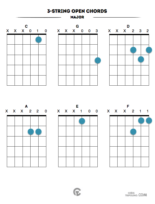 3-String Guitar Chord Shapes