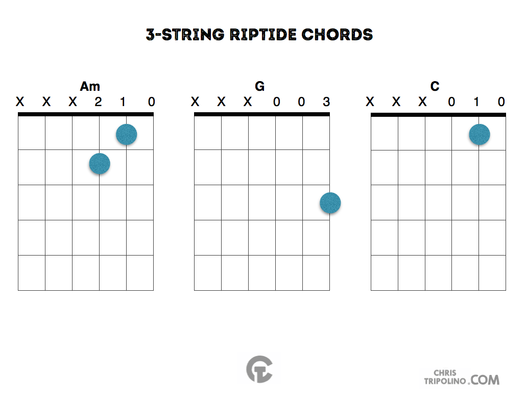 chord diagrams for Riptide by Vance Joy