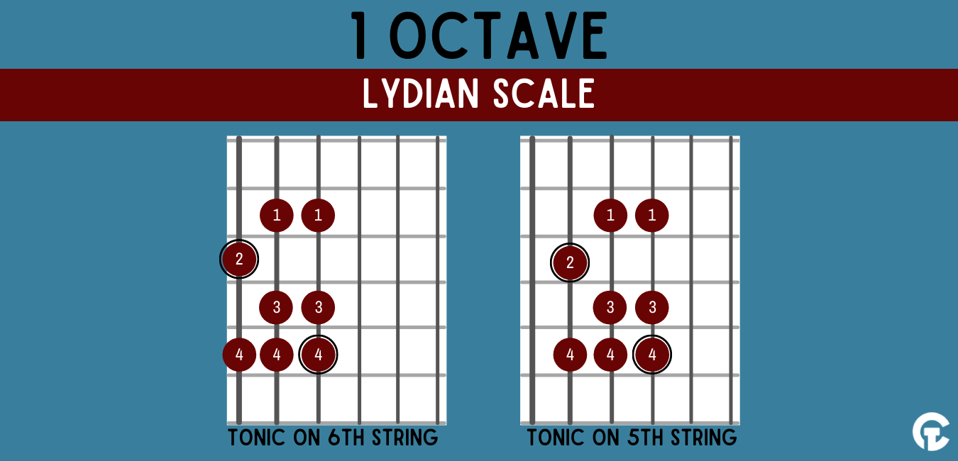 One octave Lydian modal guitar scale shape